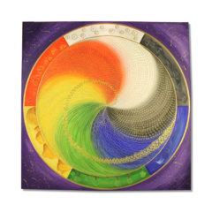 Wandbild Energiebild Mandala Elemente des Lebens_Frontalbild
